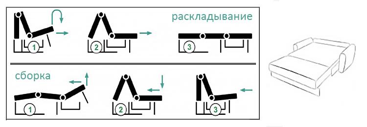 аккордеон механизм