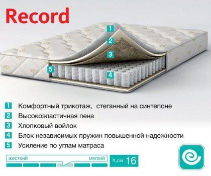 askona record 1